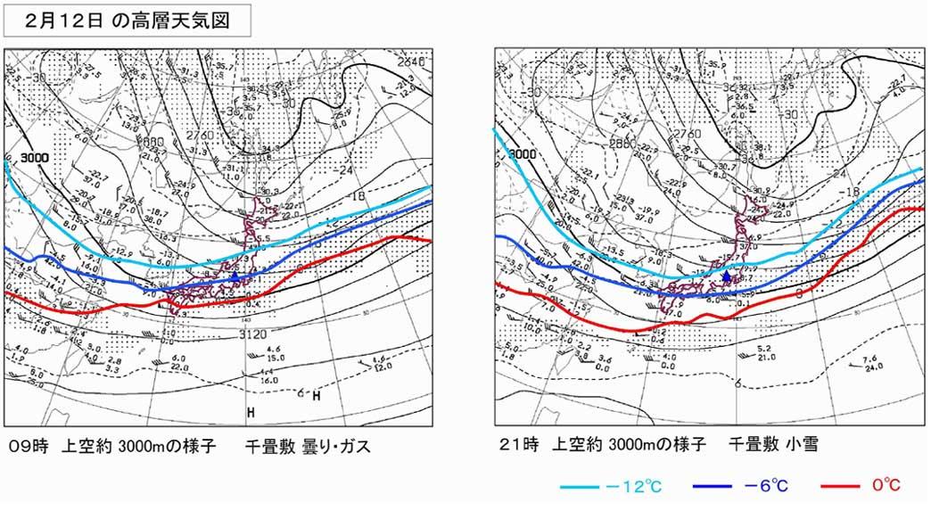 2月12日の様子(高層天気図)
