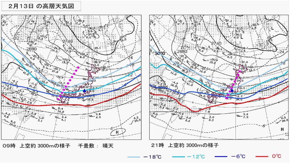 2月13日の様子(高層天気図)