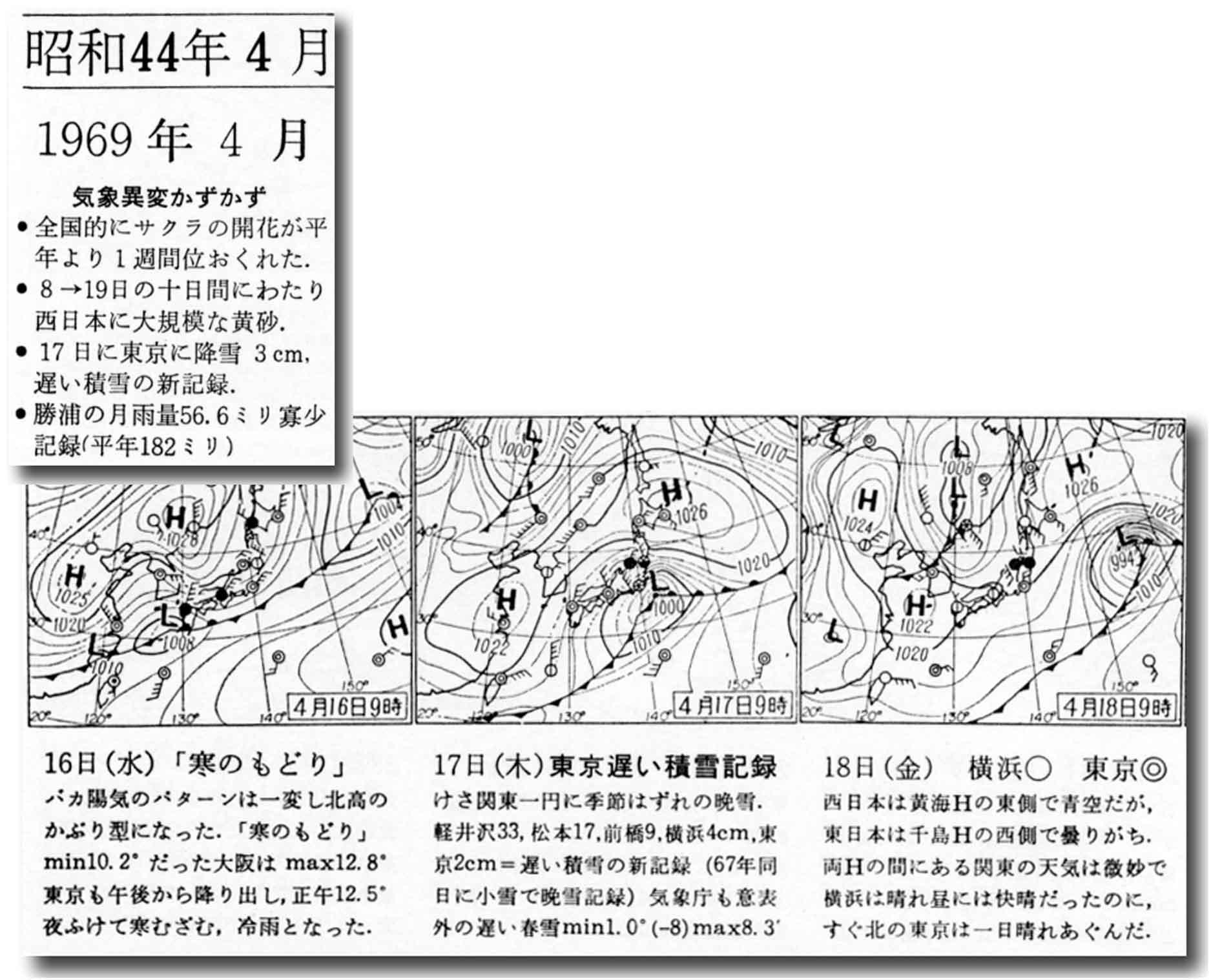1969年4月17日の東京晩雪
