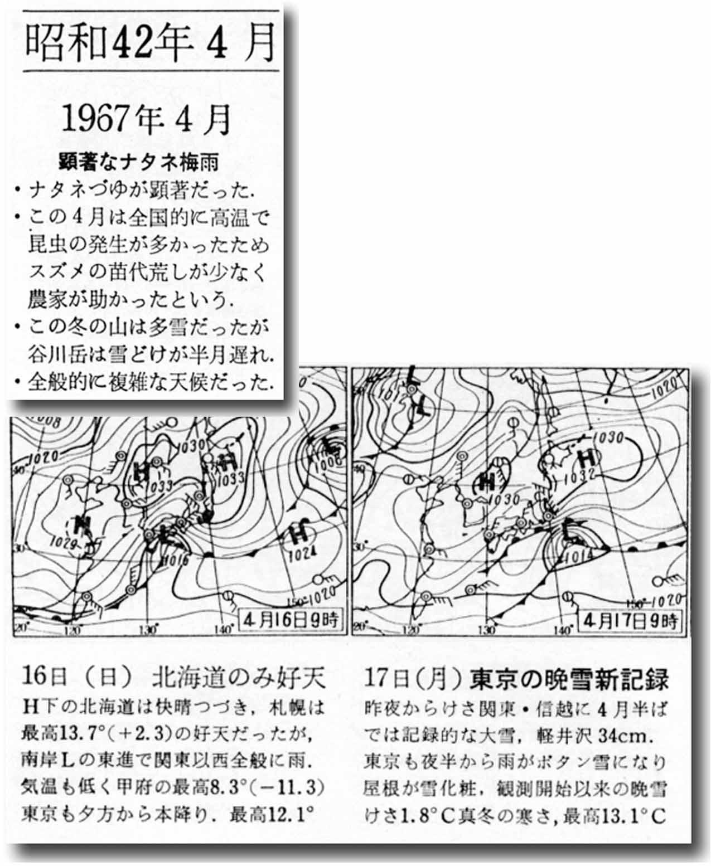 1967年4月17日の東京晩雪