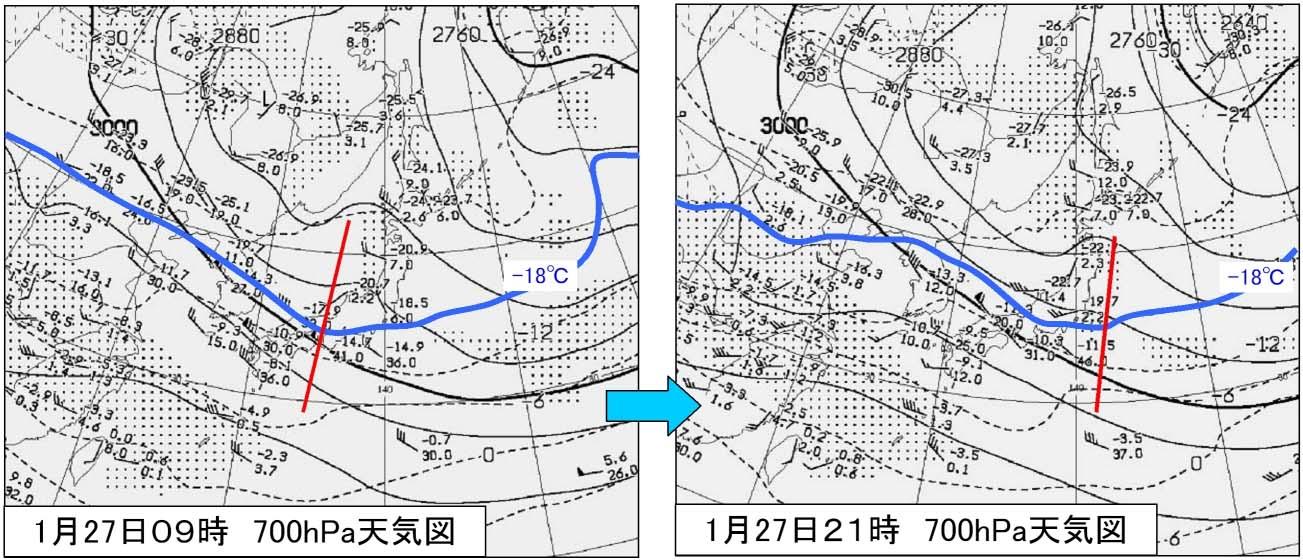 2011年1月27日の700hPa天気図