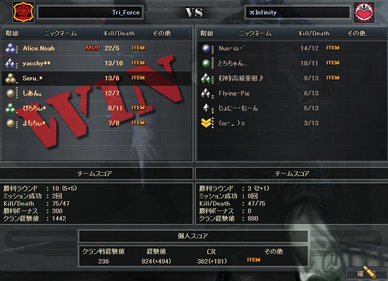 4.25更新cw