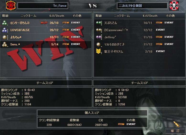5.19更新cw4