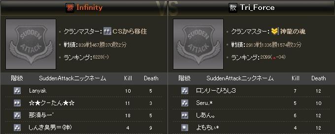 5.22更新cw2
