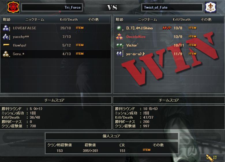 5.31更新cw2