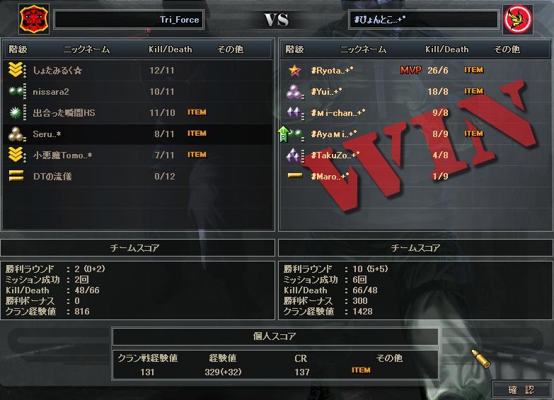 7.12更新cw2