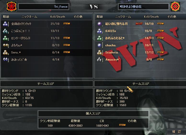 8.1更新cw6