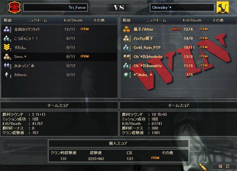 8.1更新cw12