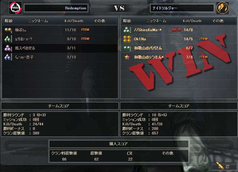 9.7更新ナイフcw