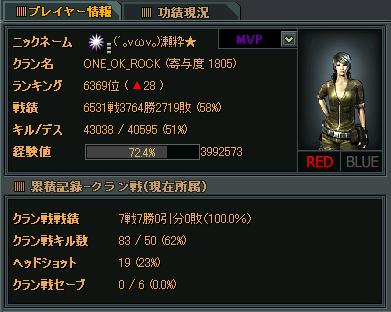 ONE_OK_ROCK 最終戦績★
