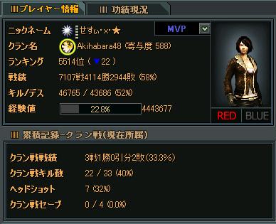 Akihabara48 クラン戦績★