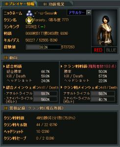 Forsety... クラン戦績★