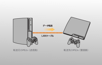 PS3_update_ver315_001.png