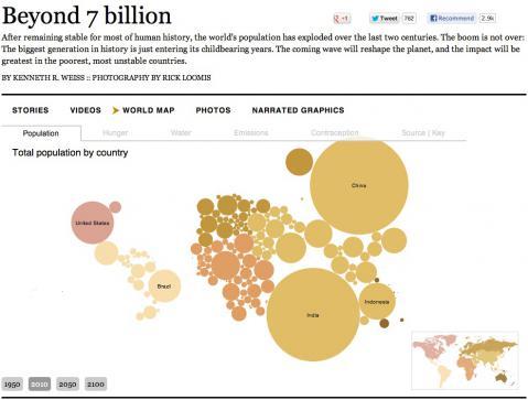 今や70億人が生きている地球