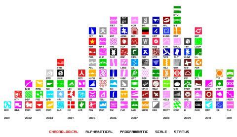 アイコンが作品の形になっている設計集団BIGのサイト