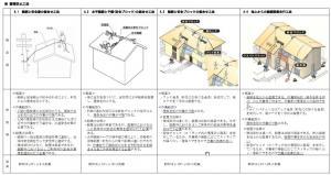 屋根墜落防止工法