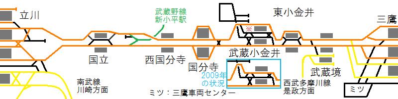 完成後の配線図