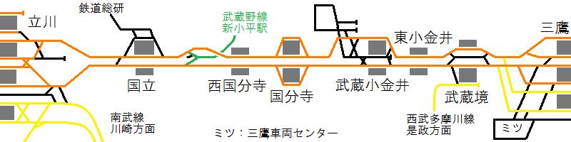 高架化前の配線図
