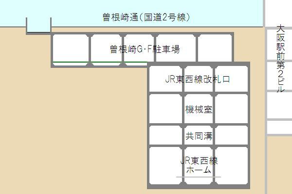 北新地駅の断面図(南北方向)