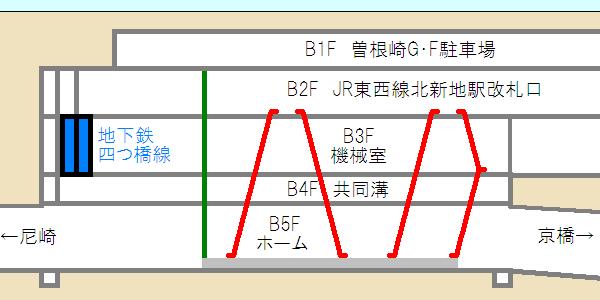 北新地駅の断面図(東西方向)