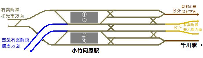 小竹向原駅の配線