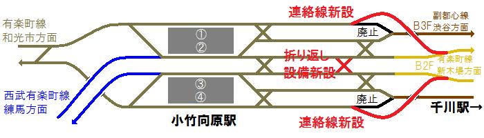 小竹向原駅と新設される連絡線の配線図
