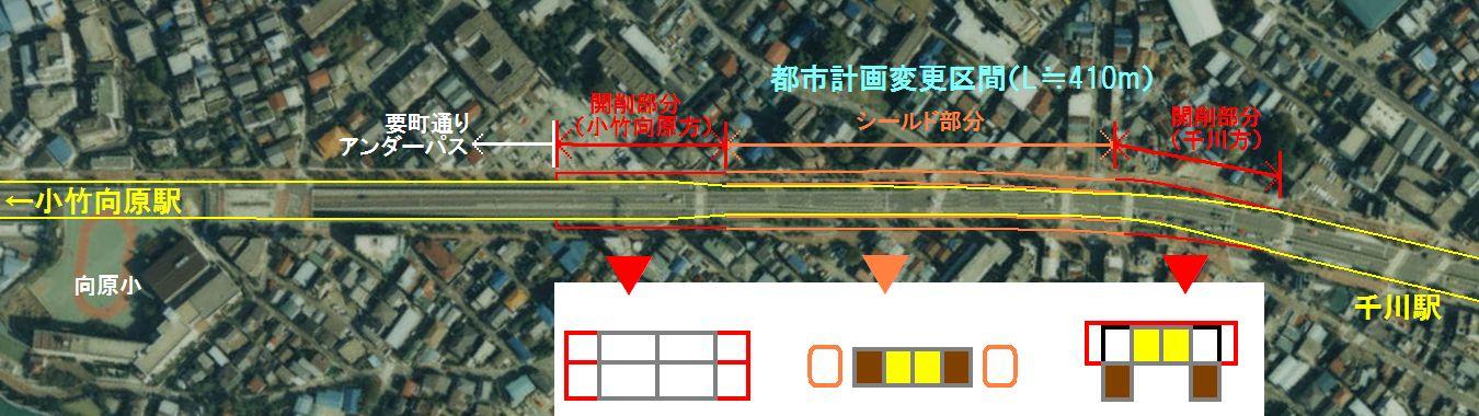 連絡線の建設位置とトンネルの構造