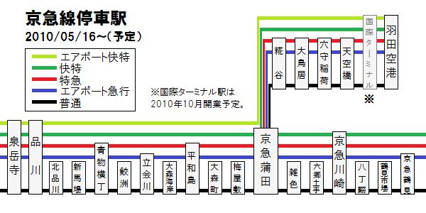 5月16日ダイヤ改正後の停車駅(抜粋)
