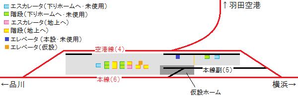 京急蒲田駅の高架上りホームの設備配置図