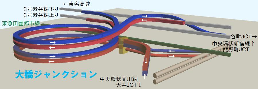 大橋ジャンクションの構造