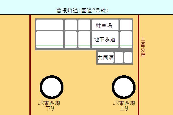 桜橋シールドと曽根崎G・F地下歩道・共同溝の位置関係