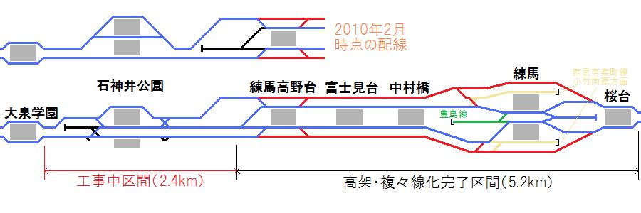 西武池袋線桜台~大泉学園間の配線図