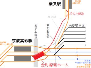 高架化完成後の京成高砂~柴又間の配線