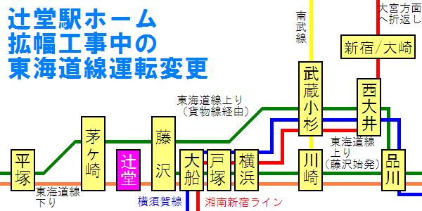 東海道線運転変更のイメージ