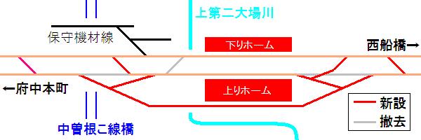 吉川美南駅の構内配線