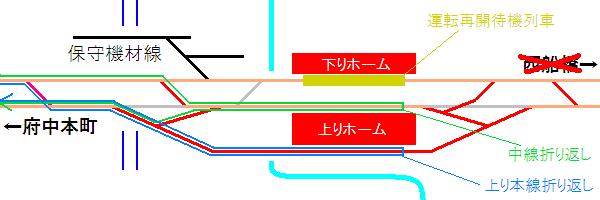 吉川美南駅の折り返し設備の運用方法