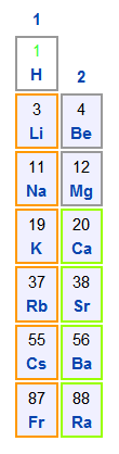 periodictable12.png
