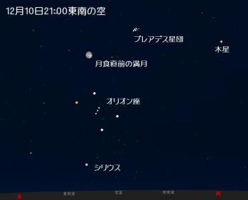 月食前21:00の空