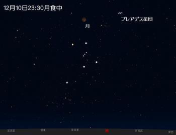 月食中23:30の空