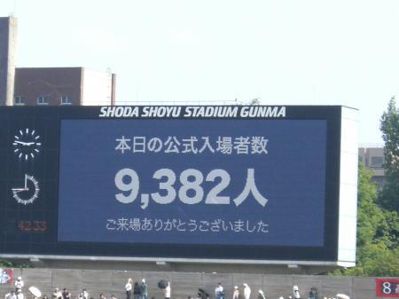 札幌戦入場者数