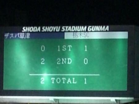 栃木SC戦 試合結果