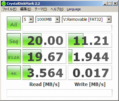 Team microSDHC 8GBベンチ