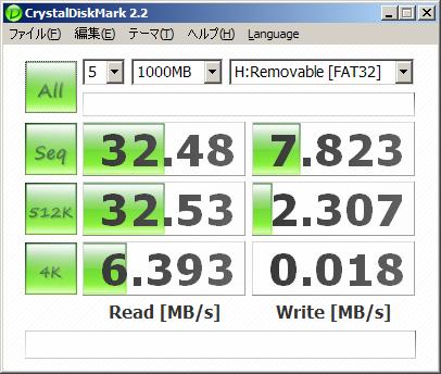 KINGMAX U-Drive 8GBベンチ