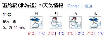 weather hakodate