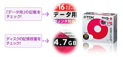DVDデータ保存
