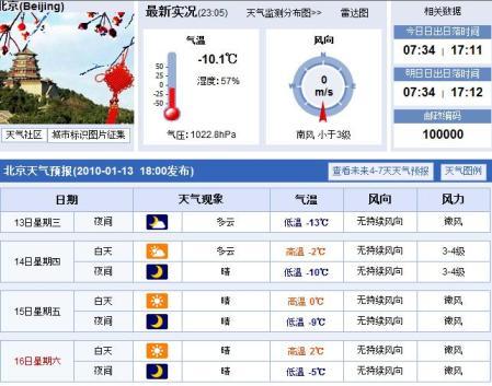 北京天気予報 mini