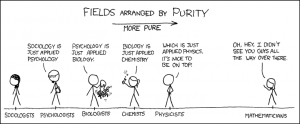 XKCD-purity.png
