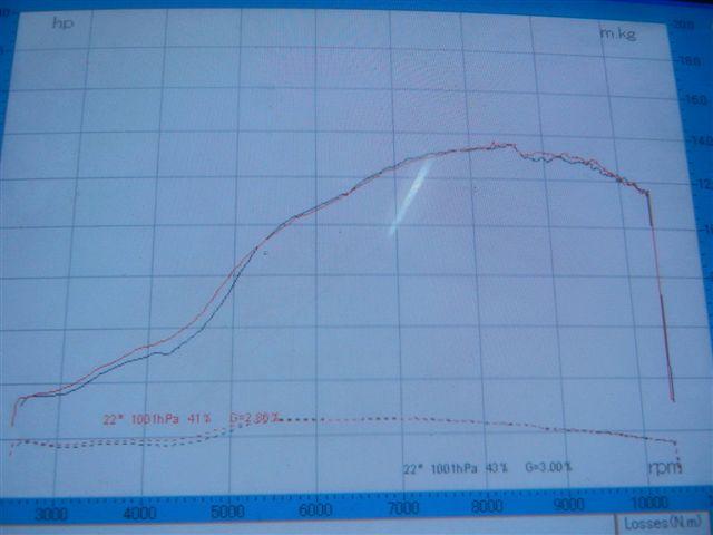 CBR250R データ