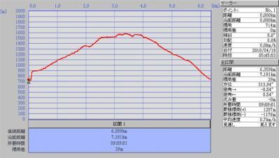 2010-04-18-069.jpg