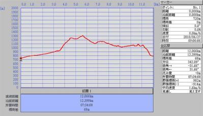 2010-06-27-059.jpg